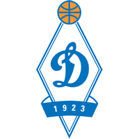 Dynamo Moscow salaries